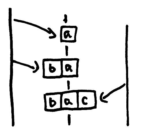 cassandra-immutable-oplog-2.jpg