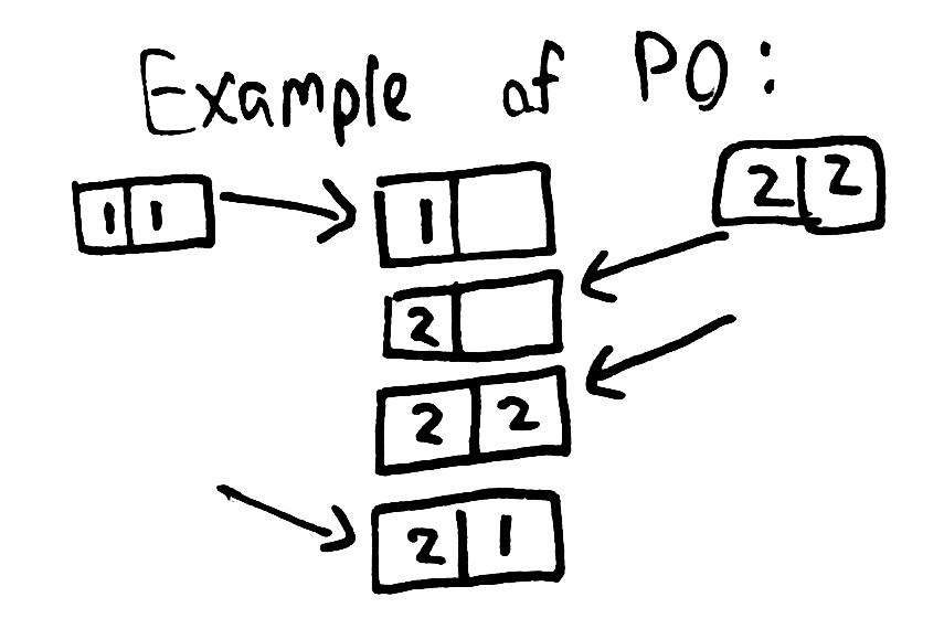 p0-example.jpg